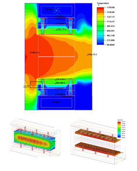 Thermal modeling for alternative energy heat exchanger