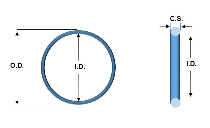 How To Measure An O-Ring?