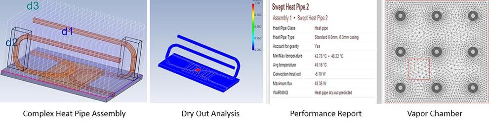Aavid SmartCFD 히트 파이프 증기 챔버 스마트 개체