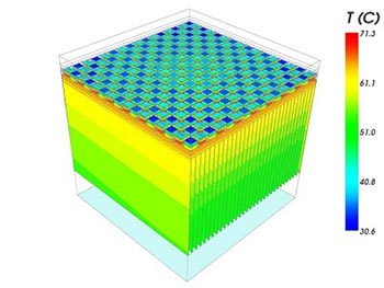 Aavid SmartCFD TEC and TEG Heat Sink Thermal Contours